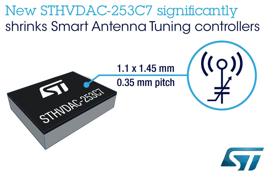 Smart-Antenna Controller STMicroelectronics Cuts Board Space