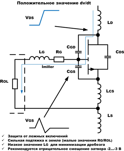 Для анализа и решения проблем, возникающих в процессе включения, необходима подробная модель GaN-транзистора: положительное dV/dt