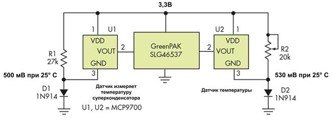 Схема контроля температуры и уровня пульсаций тока