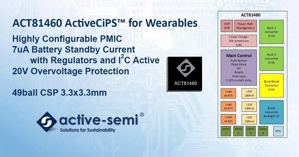 Active-Semi First Wearable PMIC ActiveCiPS Series