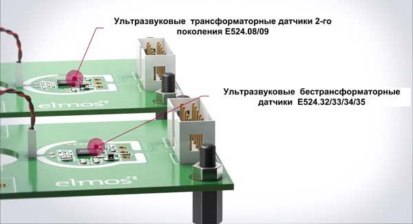 Ультразвуковые трансформаторные датчики E524.08/09 и новые бестрансформаторные датчики E524.32/33/34/35
