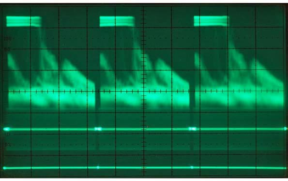 Analog oscilloscopes could display a range of trace intensities, especially for complex-modulated analog signals.
