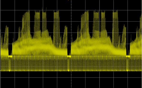 Modern oscilloscopes use digital signal processing to show trace intensity.