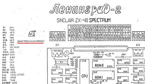 Фрагмент блок-схемы сборки клона «Ленинград-2»