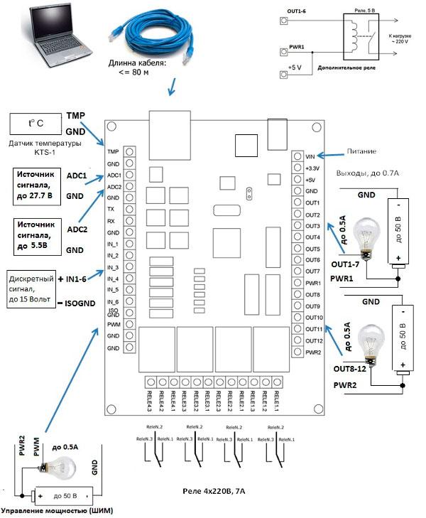 Обзор Laurent-2G MP718