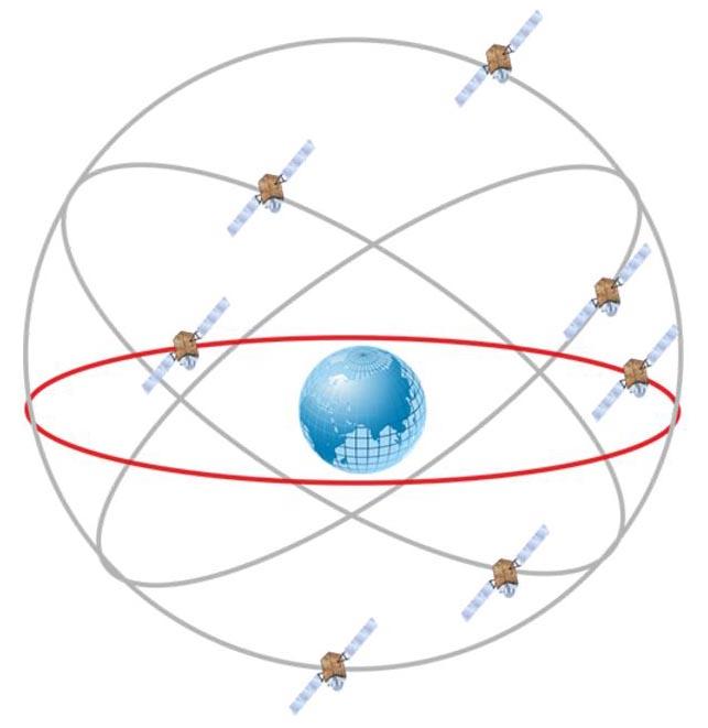 Японская спутниковая группировка QZSS.