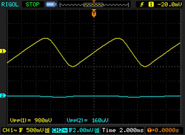 Осциллограммы пульсаций входных (желтый) и выходных (бирюзовый) напряжений стабилизаторов при токе 9.5 А: a - положительного (+14 В), б - отрицательного (-14 В).