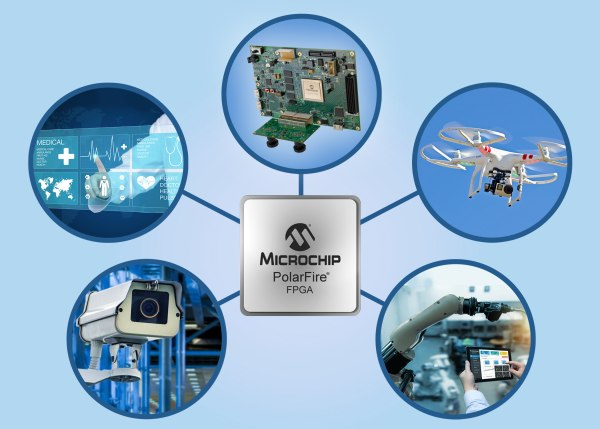 Accelerate Smart Embedded Vision Designs Microchip