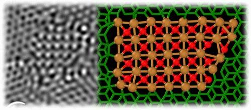 Новый способ стабилизации материалов при помощи графеновой матрицы