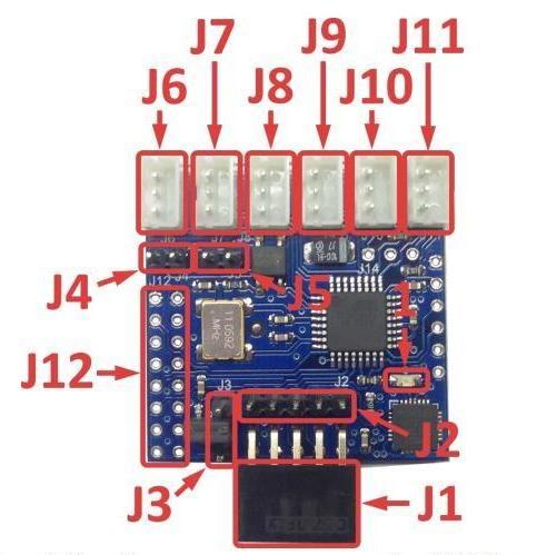 RODOS 11 устройство, которое позволяет сделать технику умнее