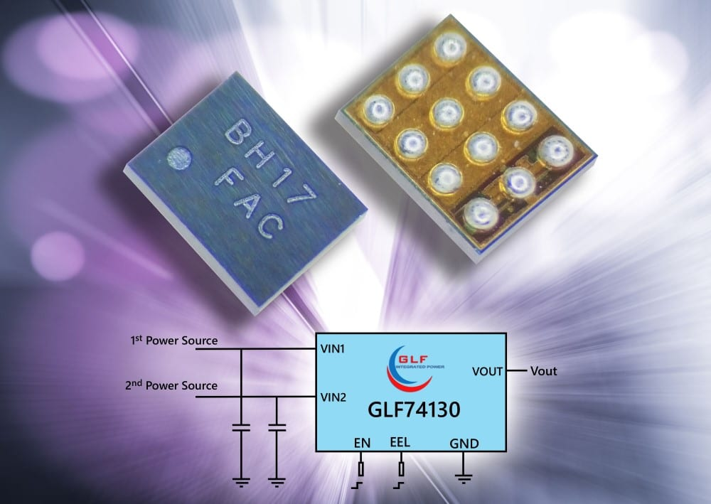 GLF Introduces Ultra-High-Efficiency 4.5A Two-Input Power