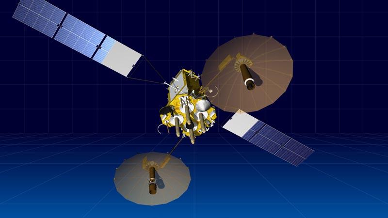 Спутник «Луч-5А» в системе КОСПАС- SARSAT