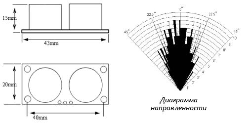 HC-SR04 размеры диаграмма направленности