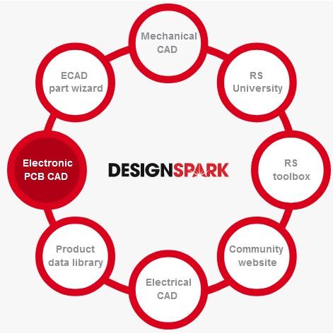 Основные новые функции в DesignSpark PCB V9.0