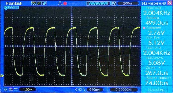 Нормированные графики спектральной чувствительности 3-ваттных светодиодов, используемых в качестве фотоприемников.