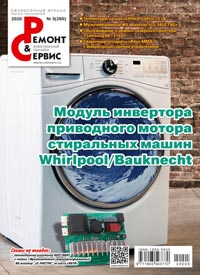 Вышел журнал Ремонт Сервис 05 2020
