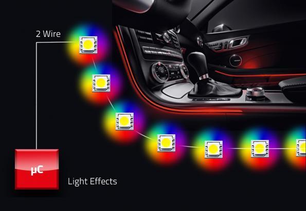 Светодиодный драйвер управляет подсветкой салона