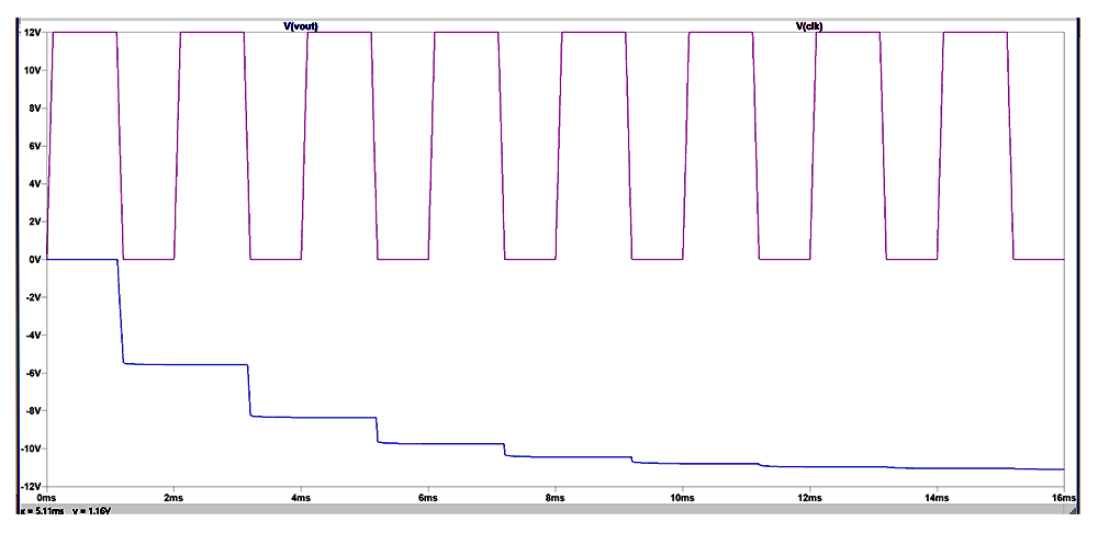 Here is the simulation output for the circuit in Figure 5.