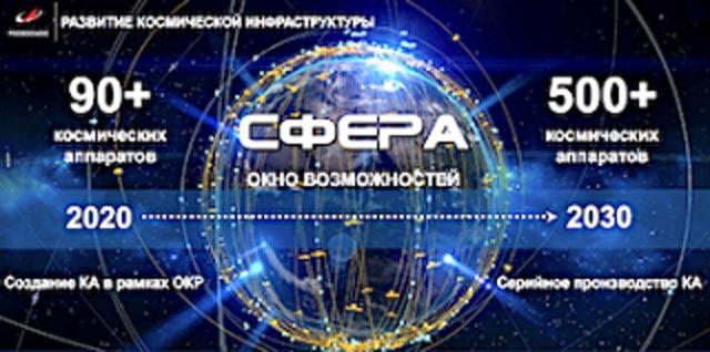 Запуск программы «Сфера» сформирует глобальное поле по контролю над беспилотниками