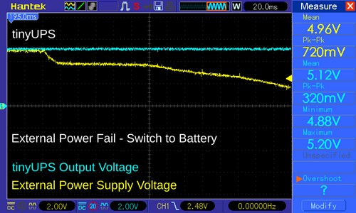 TinyUPS output voltage when the external power source is disconnected and switch to battery