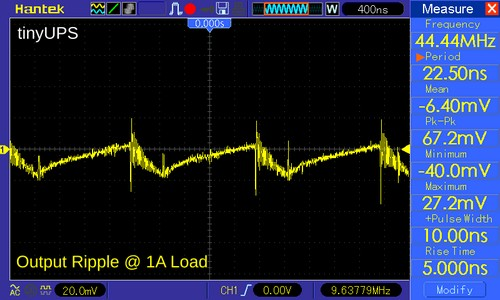 TinyUPS Output voltage ripple at 1A output current.