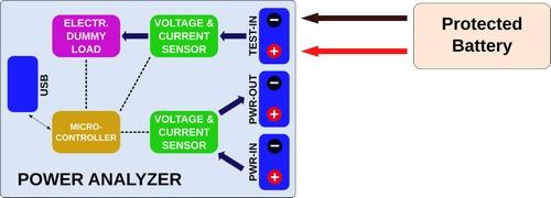 Блок-схема подключения защищенного Li-Ion аккумулятора к анализатору Power Analyzer для оценки емкости.