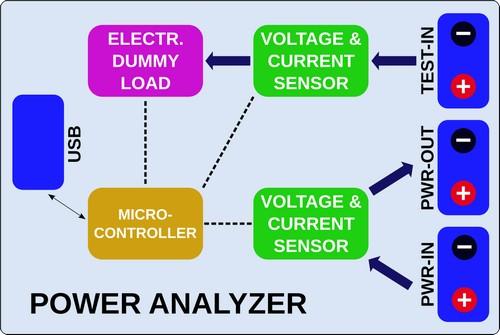 Блок-схема анализатора источников питания Power Analyzer на микроконтроллере Attiny814.
