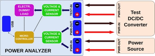 Блок-схема подключения DC/DC преобразователя к анализатору Power Analyzer для оценки эффективности.