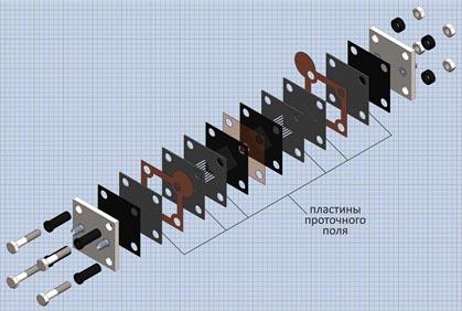 Схематическое изображение МЭБ разработанной проточной батареи