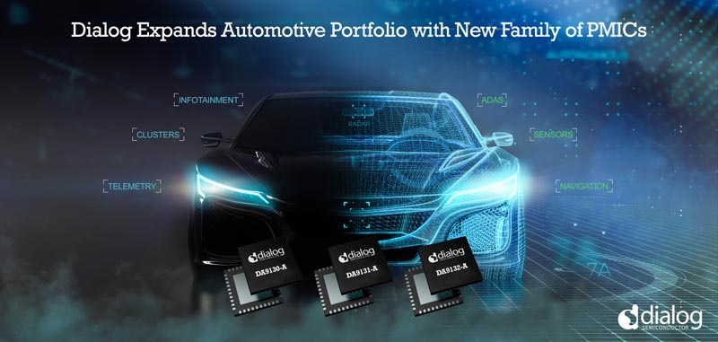 Dialog Semiconductor Expands Automotive PMIC Offering