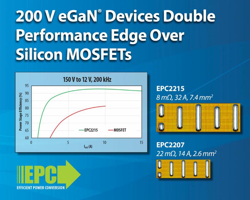 EPC Doubles Performance its 200 eGaN