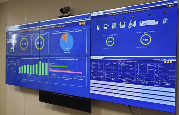 Росэлектроника показала на ЦИПР-2020 систему интернета