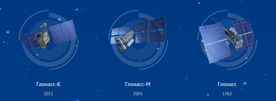 12 октября исполнилось 38 лет запуску на орбиту первого КА серии «Глонасс»