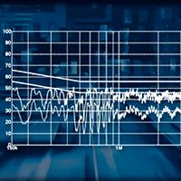 Тест уровня кондуктивной помехи электронного устройства