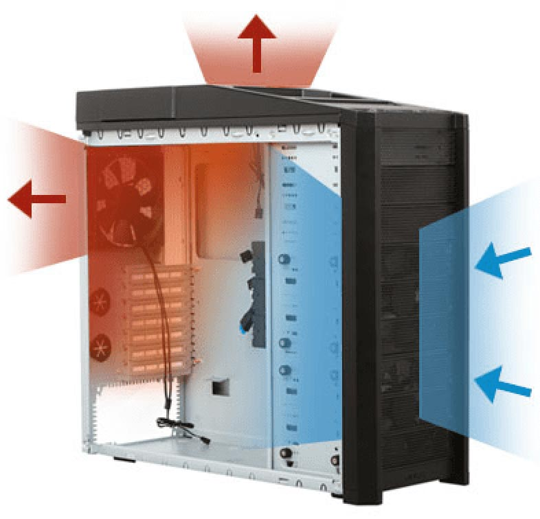 Fan airflow cooling designs push or
