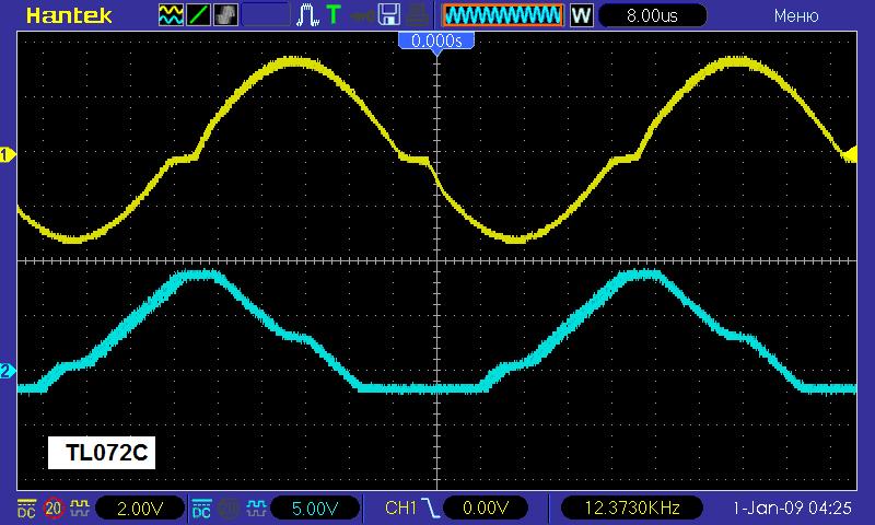 Осциллограммы, иллюстрирующие результаты тестирования нескольких ОУ.