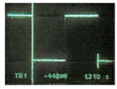 The comparator in Figure 1 produces a square wave with a period of 1.3 sec
