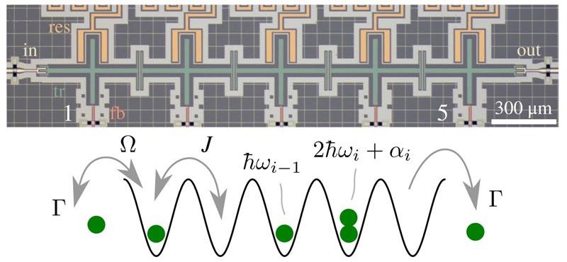 За два часа российский квантовый симулятор