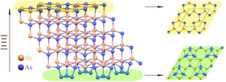 Ученые Сколтеха исследовали арсенид индия - перспективное соединение для более компактной и энергоэффективной электроники