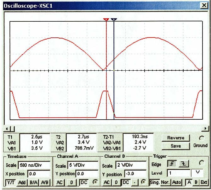 Канал A: выпрямленный выходной сигнал (абсолютное значение) усилителя IC1B; Канал B: выход компаратора.