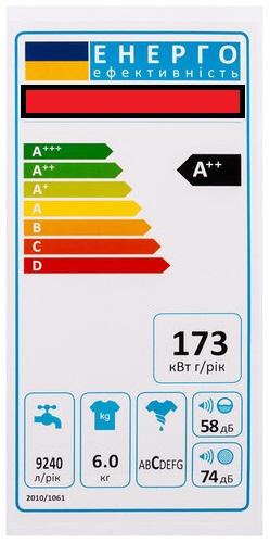 Табличка с уровнем энергетической эффективности стиральной машины