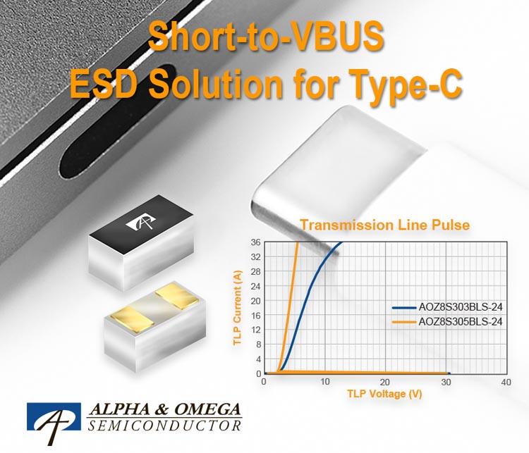 Alpha and Omega представляет TVS-диоды с высоким рабочим напряжением и сверхнизкой емкостью