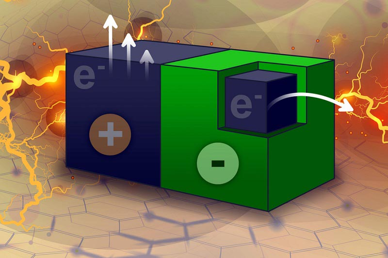 completely new way generate electricity