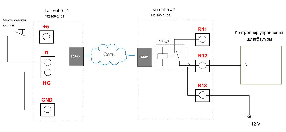 Дистанционное управление кнопкой по Enternet с помощью mp718m Laurent-5G