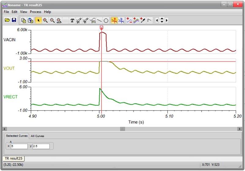 Моделирование воздействия броска напряжения 5000 В на вход схемы измерения переменного напряжения на Рисунке 2.